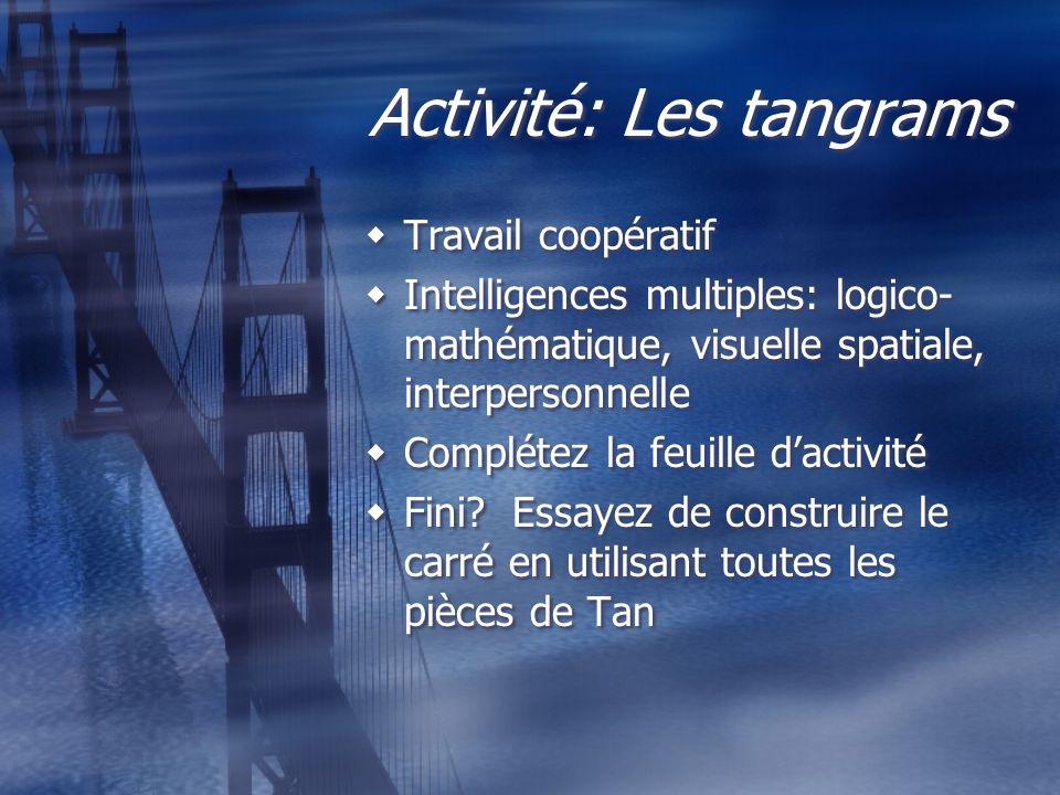 Activité: Les tangrams