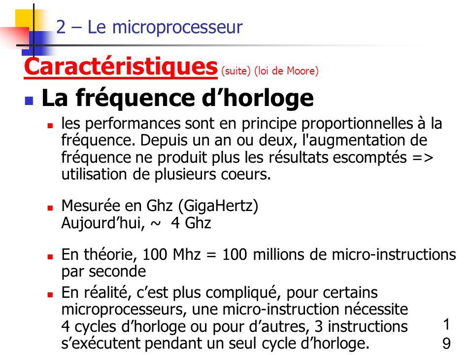 Caractéristiques (suite) (loi de Moore) La fréquence d'horloge
