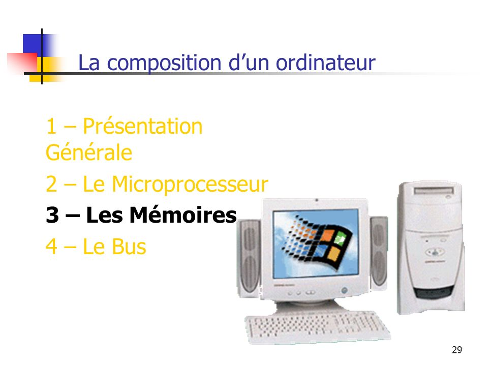 La composition d'un ordinateur