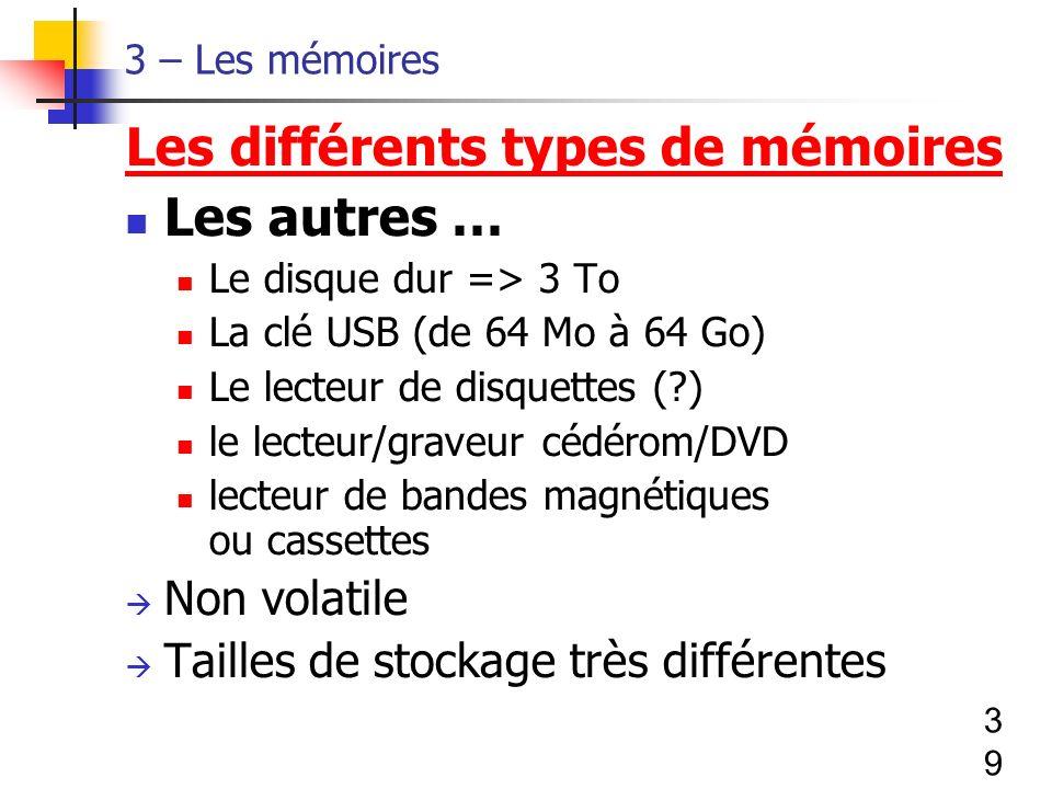 Les différents types de mémoires Les autres …