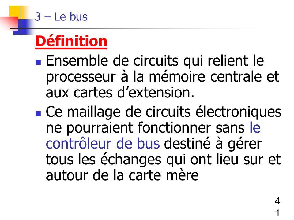 3 – Le bus Définition. Ensemble de circuits qui relient le processeur à la mémoire centrale et aux cartes d'extension.