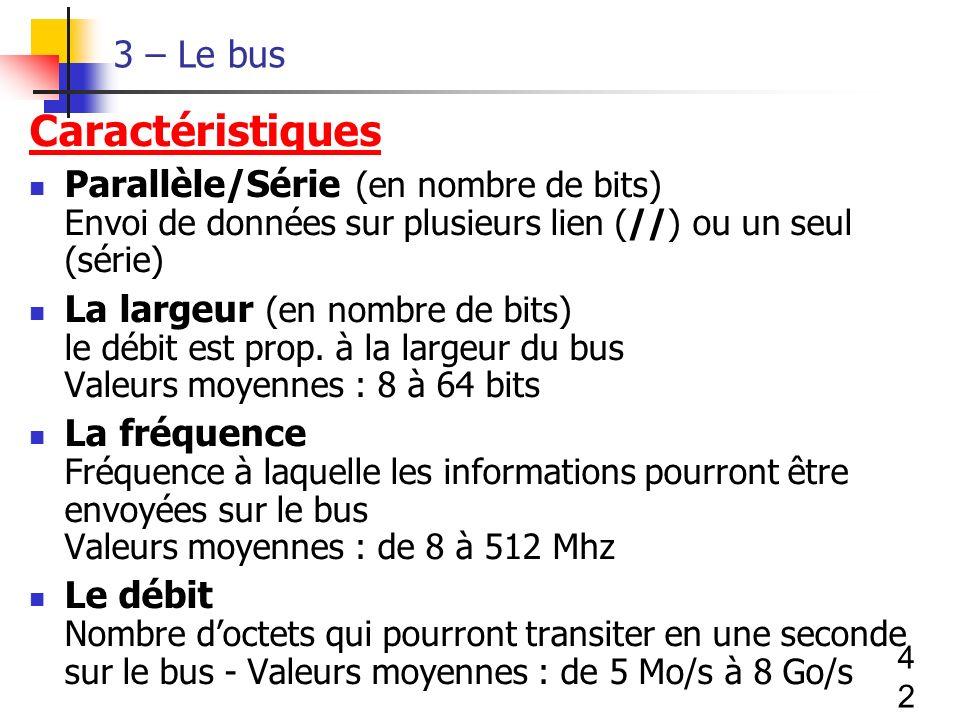 Caractéristiques 3 – Le bus