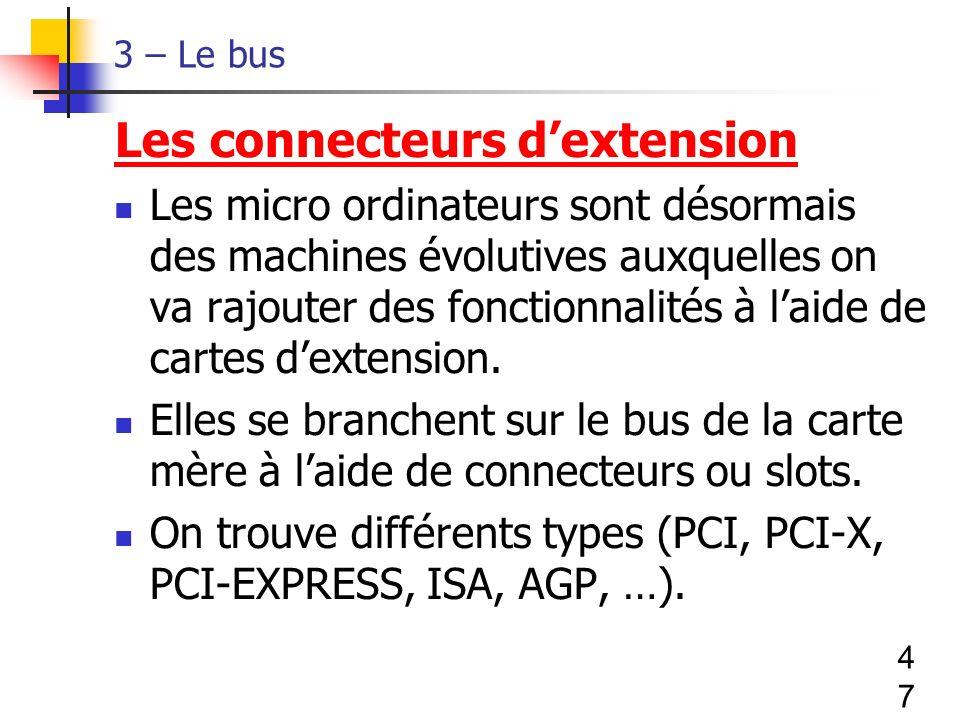 Les connecteurs d'extension
