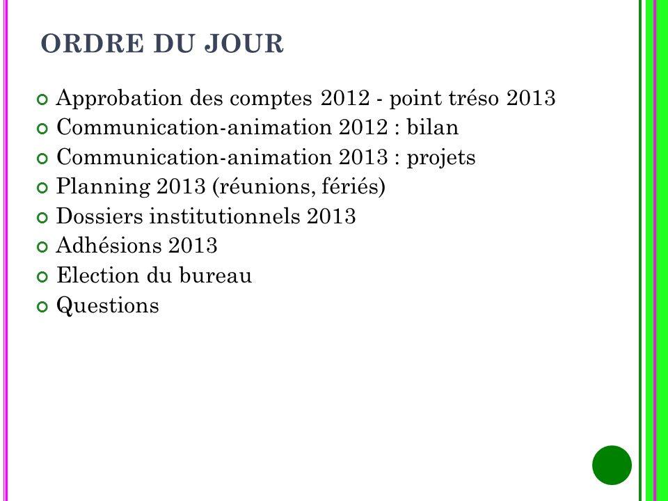 ORDRE DU JOUR Approbation des comptes 2012 - point tréso 2013