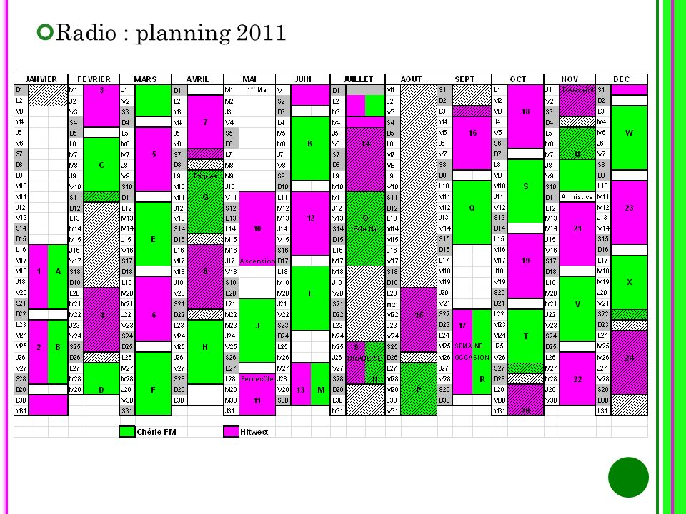 Radio : planning 2011
