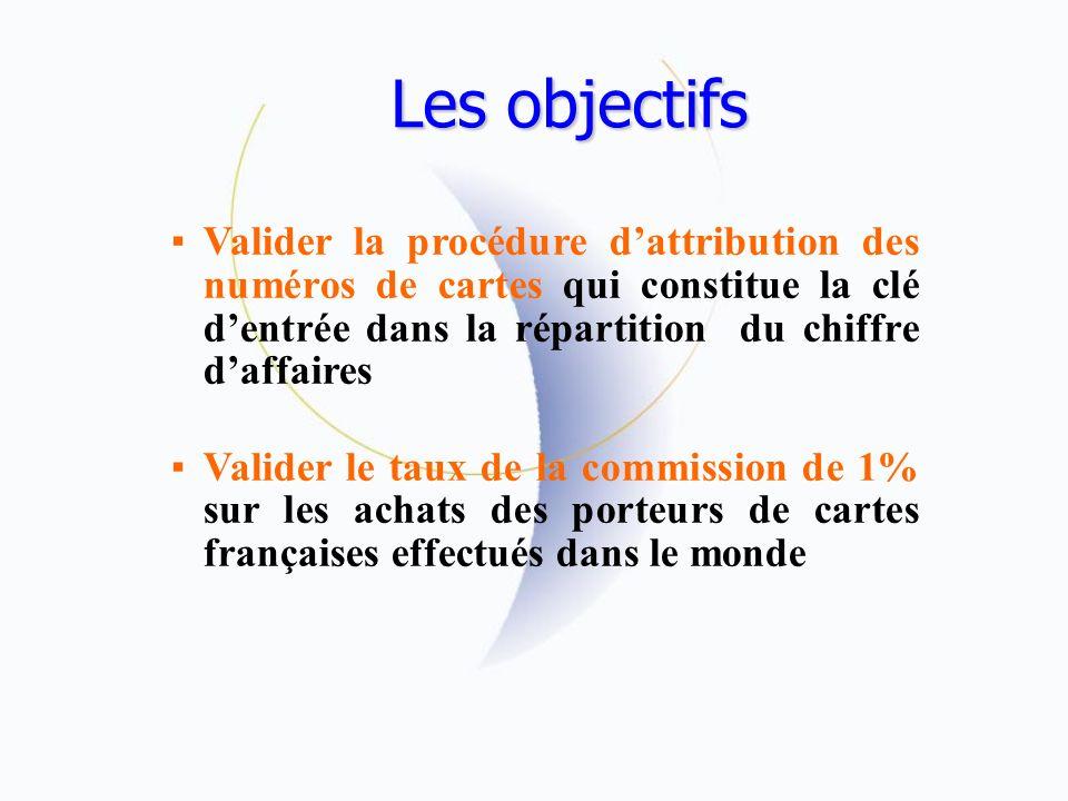 Les objectifs Valider la procédure d'attribution des numéros de cartes qui constitue la clé d'entrée dans la répartition du chiffre d'affaires.