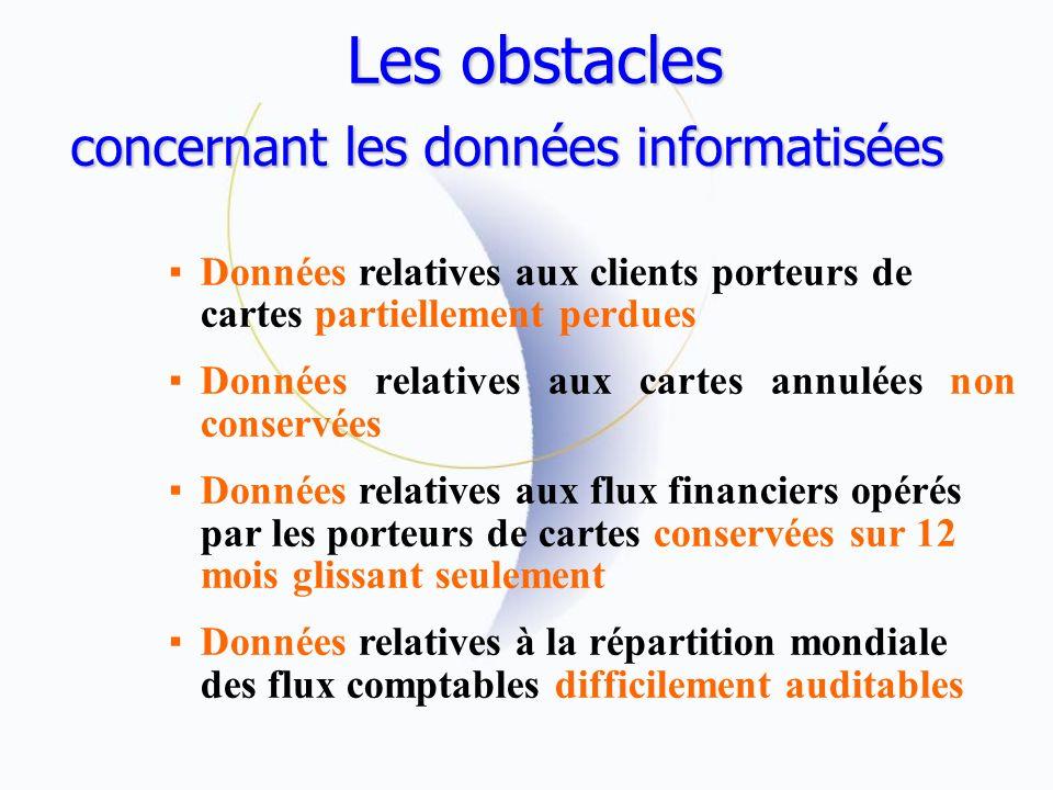Les obstacles concernant les données informatisées