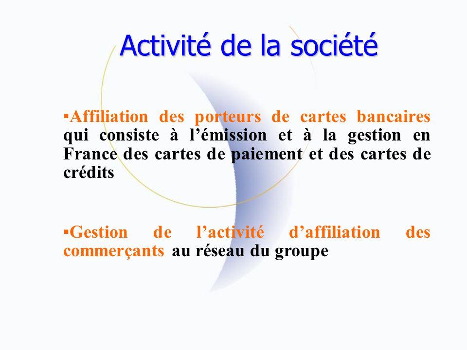 Activité de la société