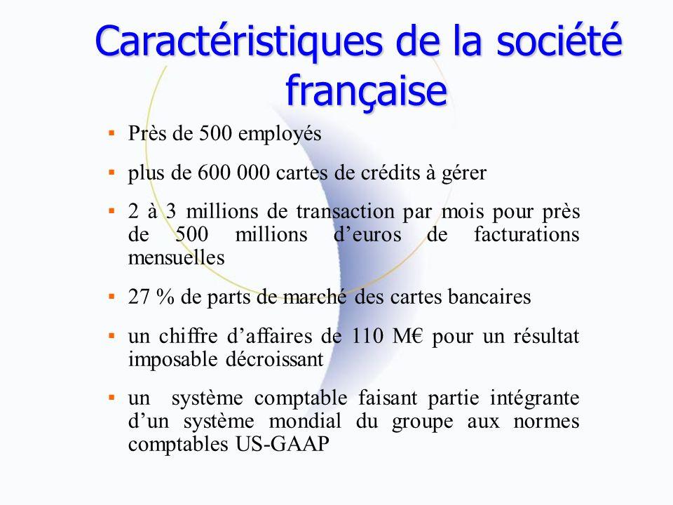 Caractéristiques de la société française