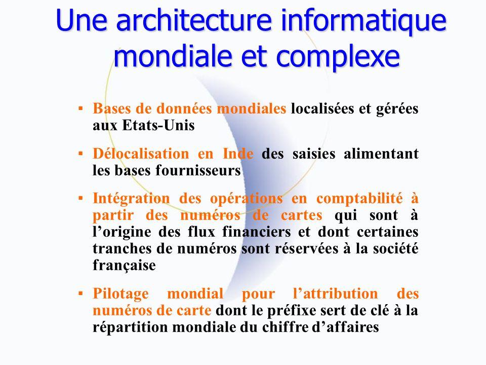 Une architecture informatique mondiale et complexe