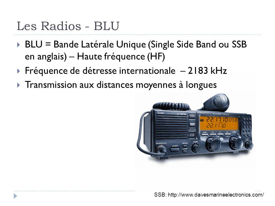 Les Radios - BLU BLU = Bande Latérale Unique (Single Side Band ou SSB en anglais) – Haute fréquence (HF)