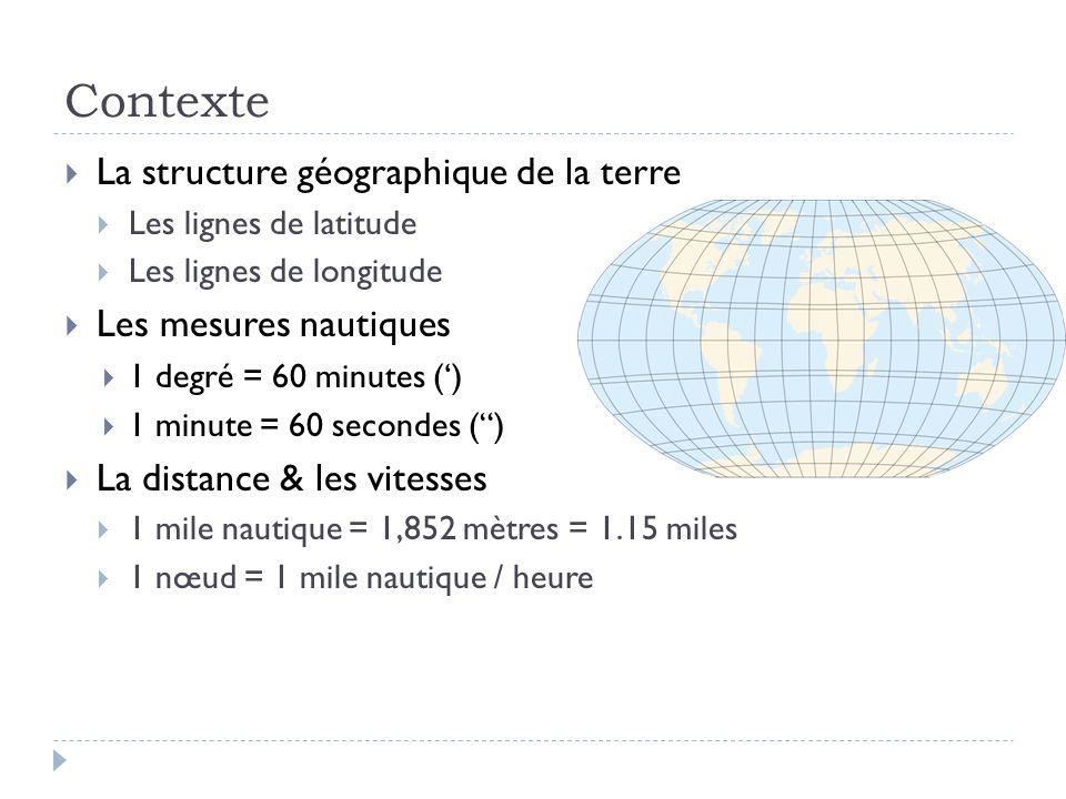 Contexte La structure géographique de la terre Les mesures nautiques