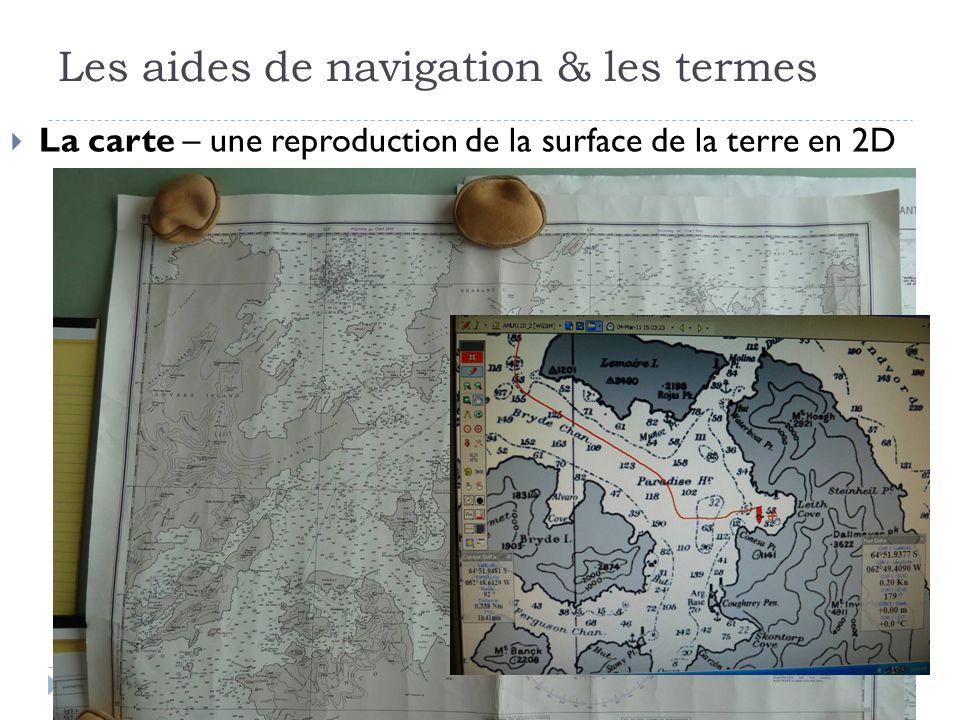 Les aides de navigation & les termes