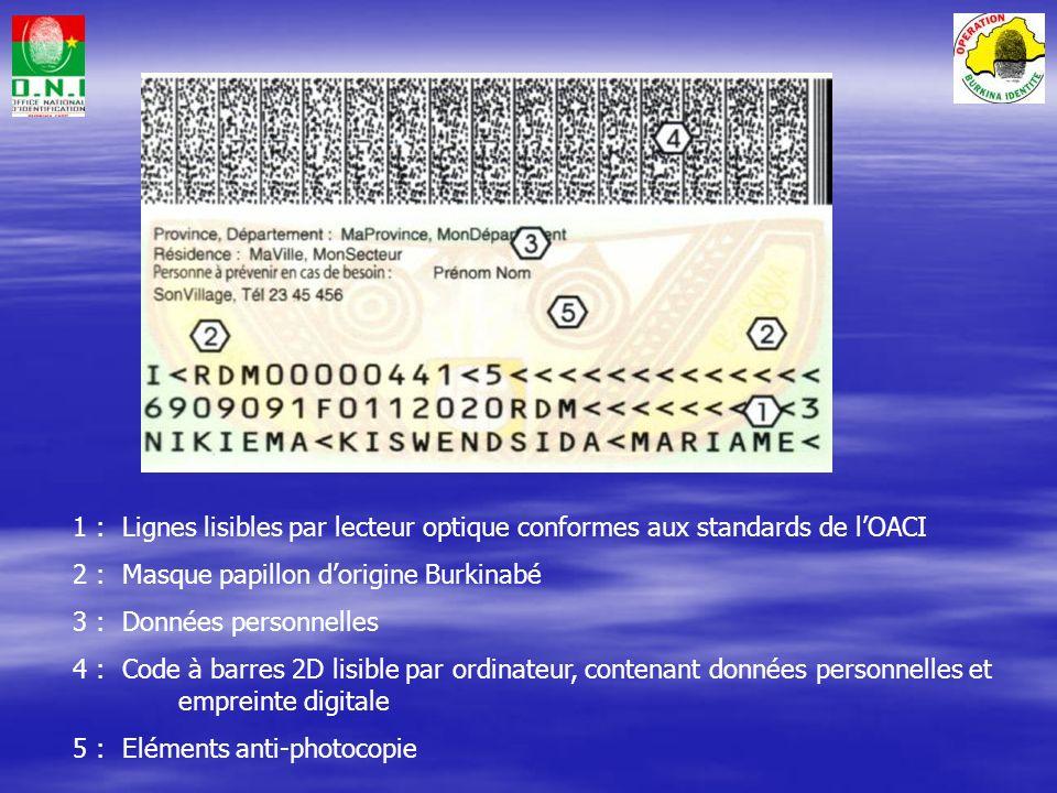 1 : Lignes lisibles par lecteur optique conformes aux standards de l'OACI