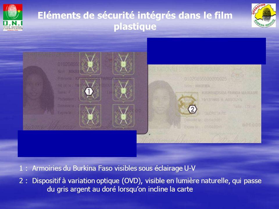 Eléments de sécurité intégrés dans le film plastique