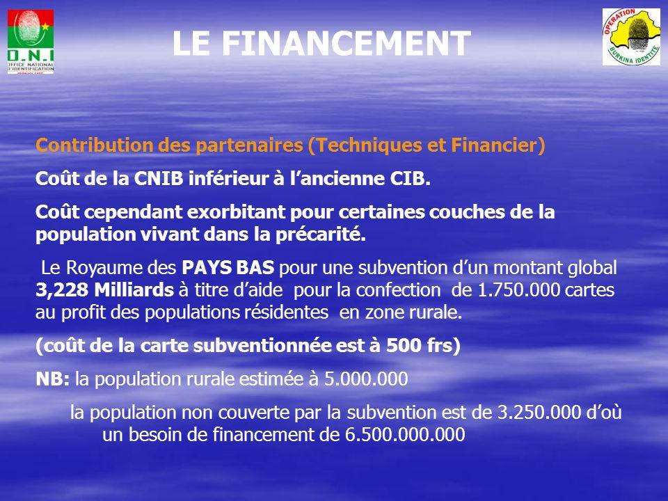 LE FINANCEMENT Contribution des partenaires (Techniques et Financier)