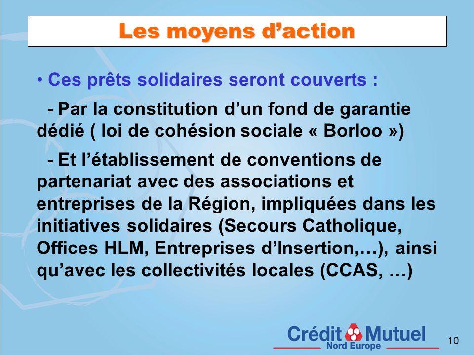 Les moyens d'action Ces prêts solidaires seront couverts :
