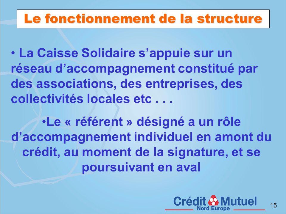 Le fonctionnement de la structure