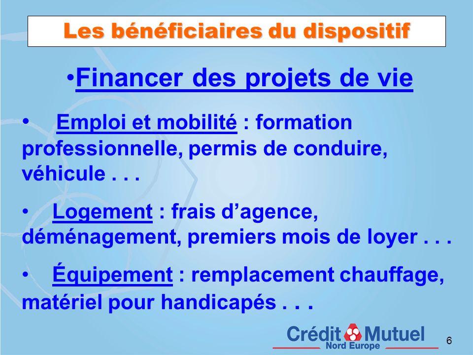 Les bénéficiaires du dispositif Financer des projets de vie