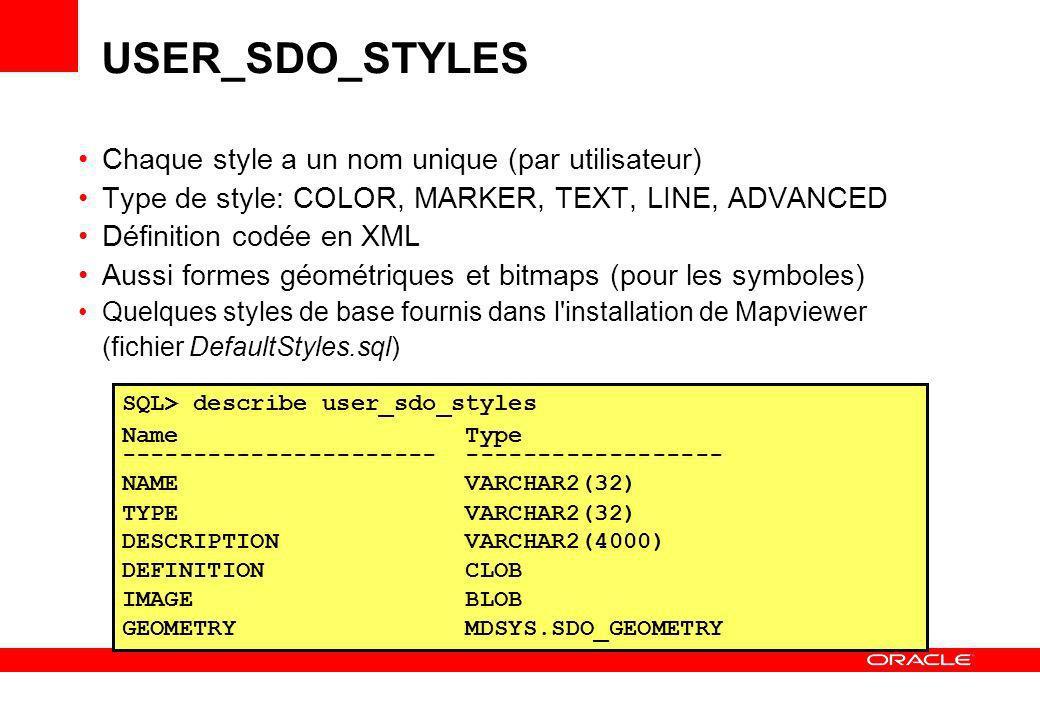 USER_SDO_STYLES Chaque style a un nom unique (par utilisateur)