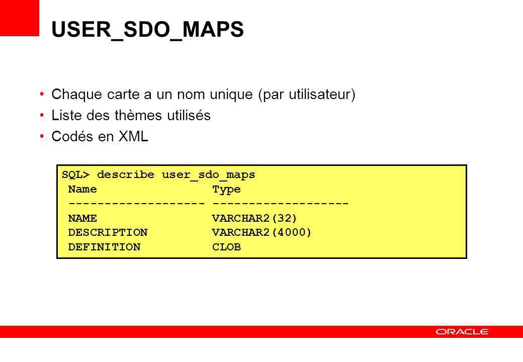 USER_SDO_MAPS Chaque carte a un nom unique (par utilisateur)