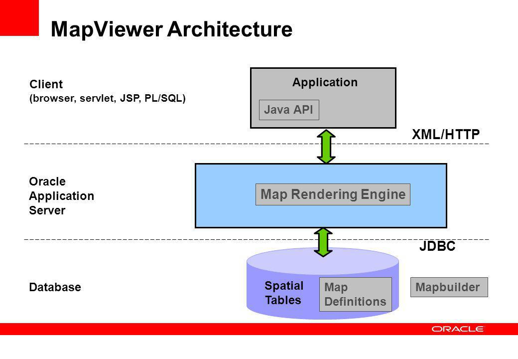 MapViewer Architecture