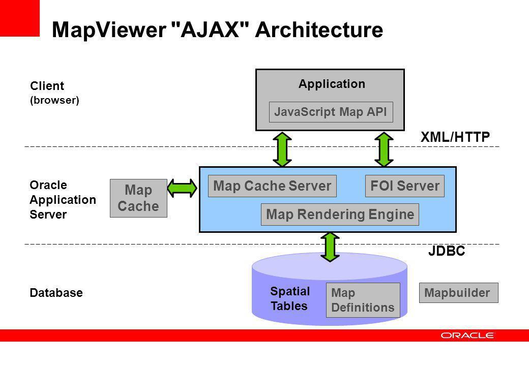 MapViewer AJAX Architecture