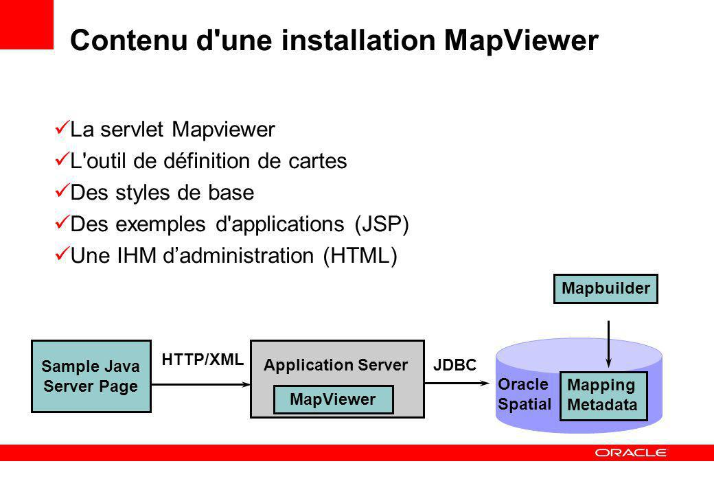 Contenu d une installation MapViewer