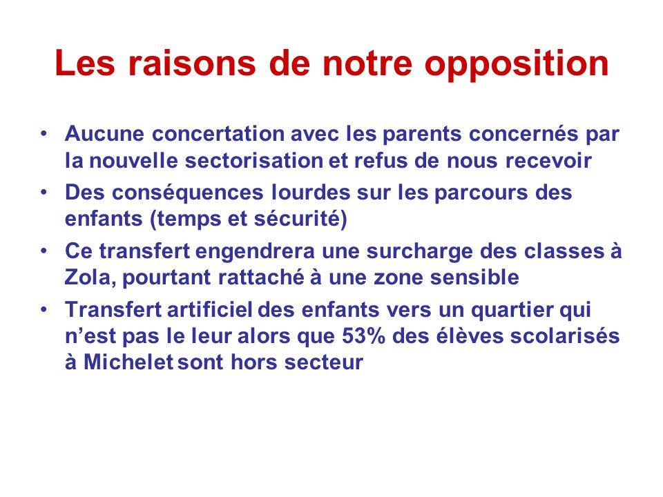 Les raisons de notre opposition