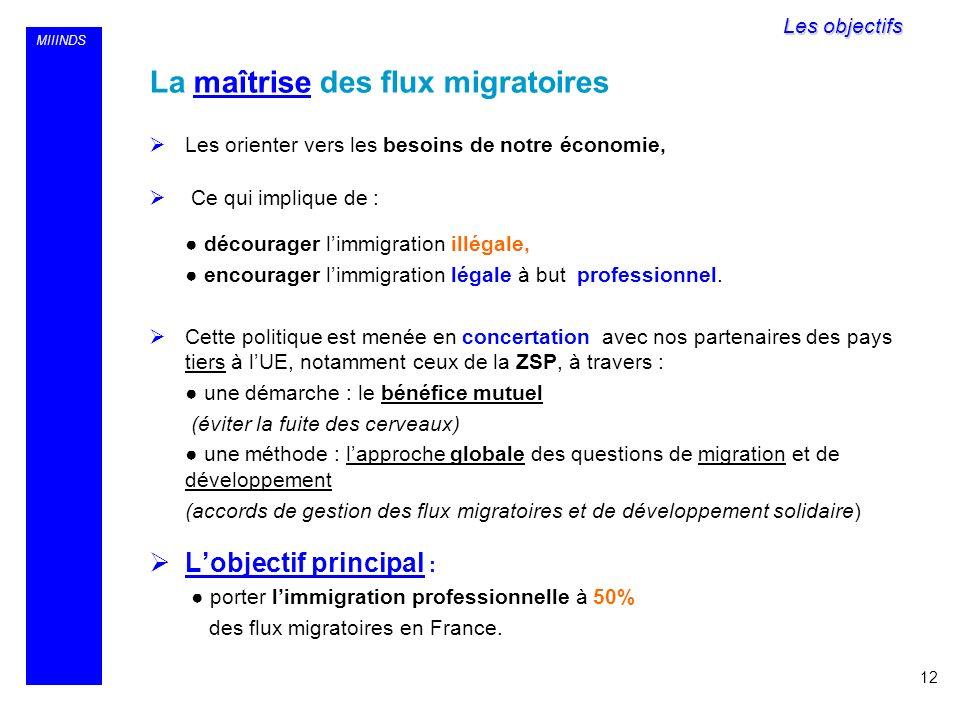 La maîtrise des flux migratoires