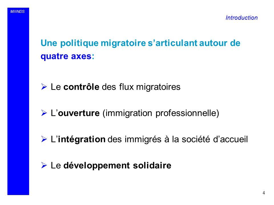 Une politique migratoire s'articulant autour de quatre axes: