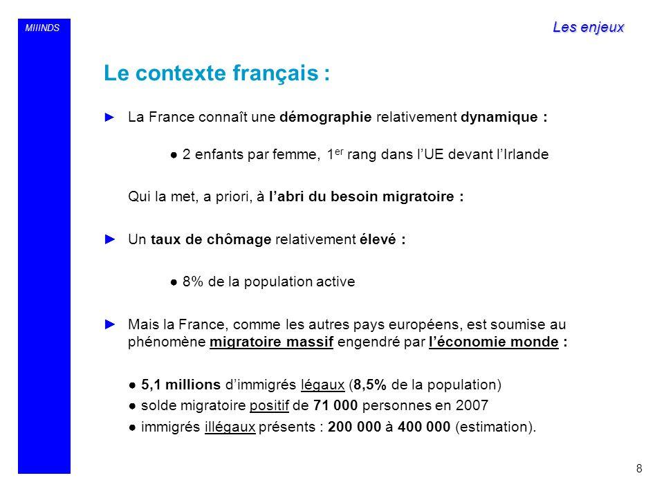 Le contexte français : Les enjeux