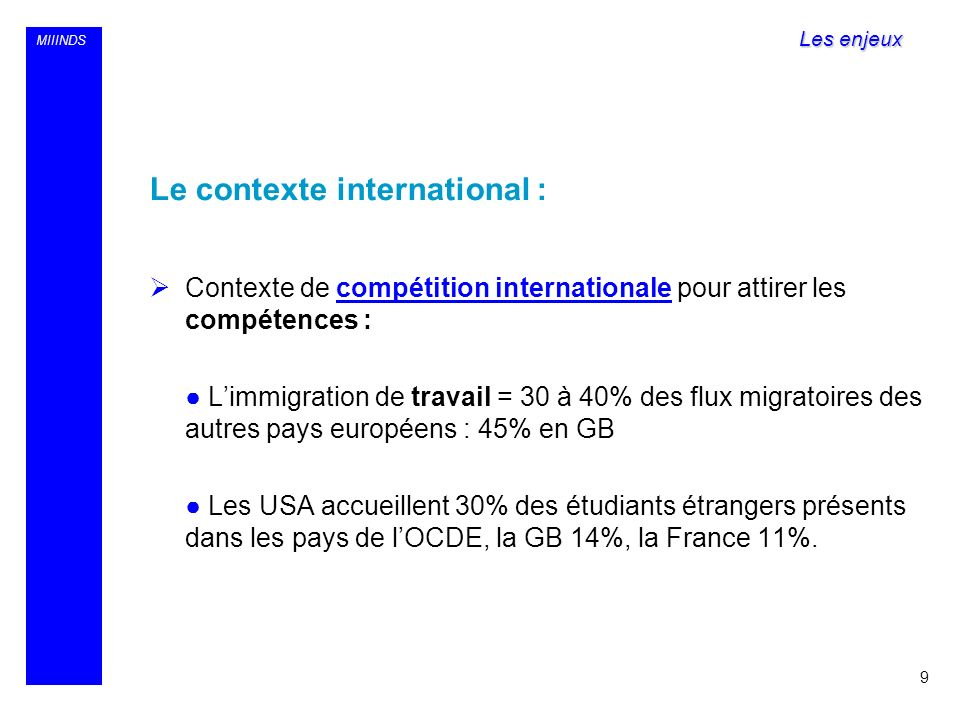 Le contexte international :