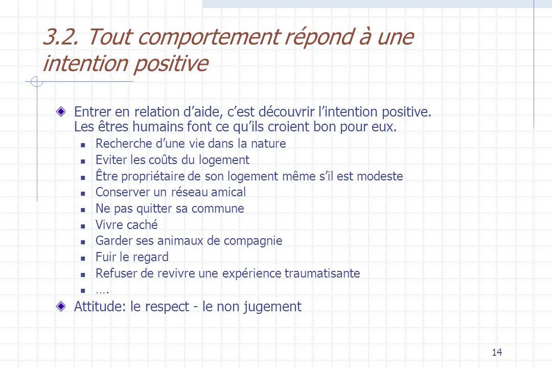 3.2. Tout comportement répond à une intention positive