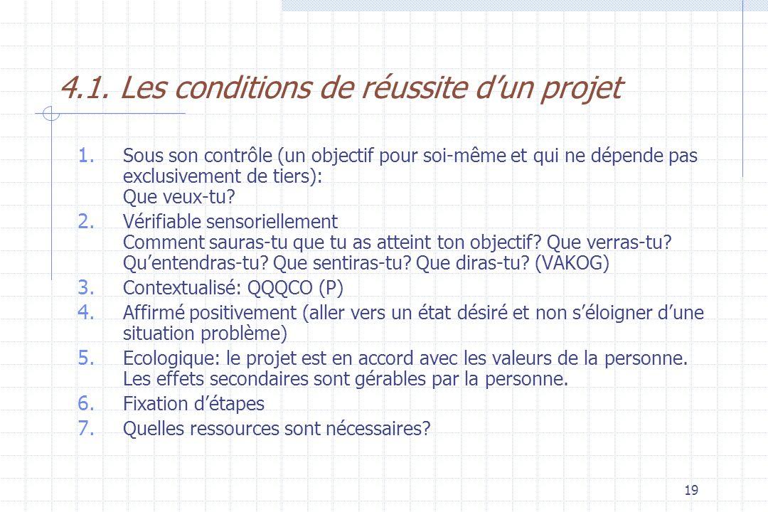 4.1. Les conditions de réussite d'un projet