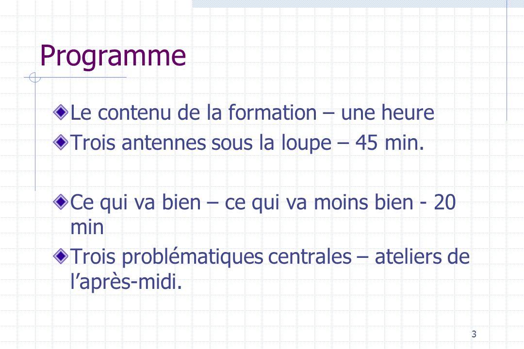 Programme Le contenu de la formation – une heure