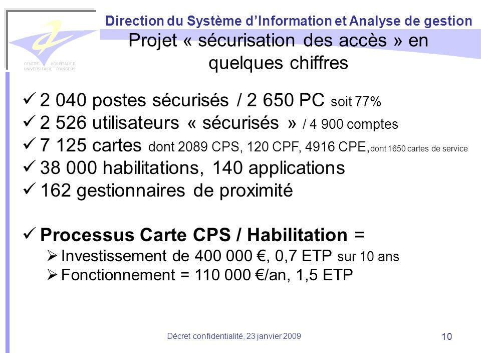 Projet « sécurisation des accès » en quelques chiffres