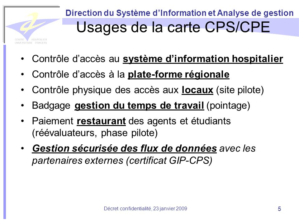 Usages de la carte CPS/CPE