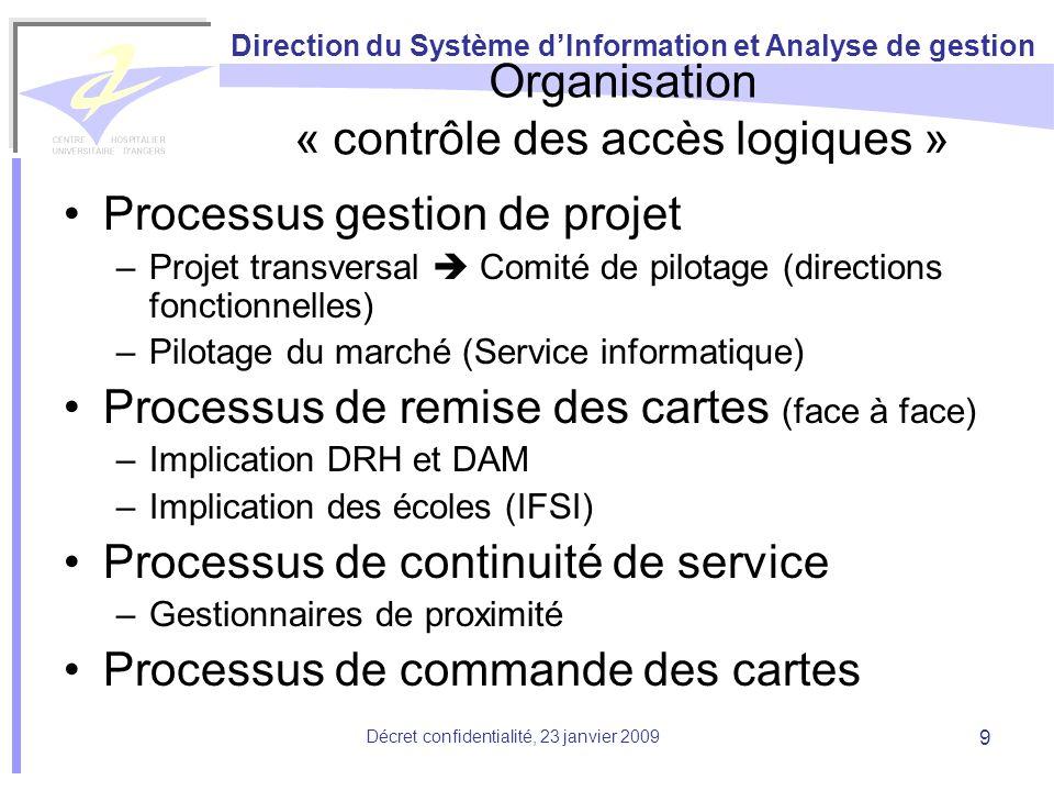 Organisation « contrôle des accès logiques »
