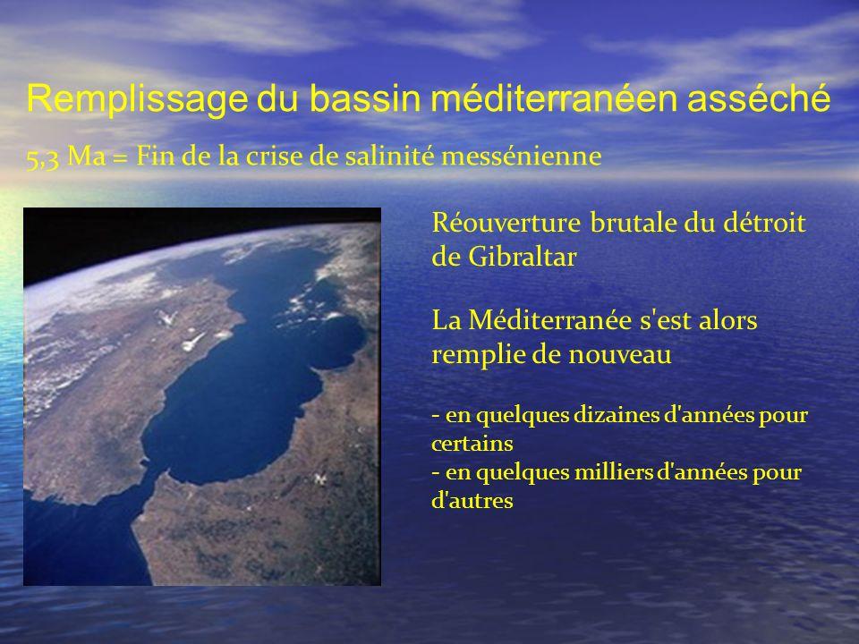Remplissage du bassin méditerranéen asséché