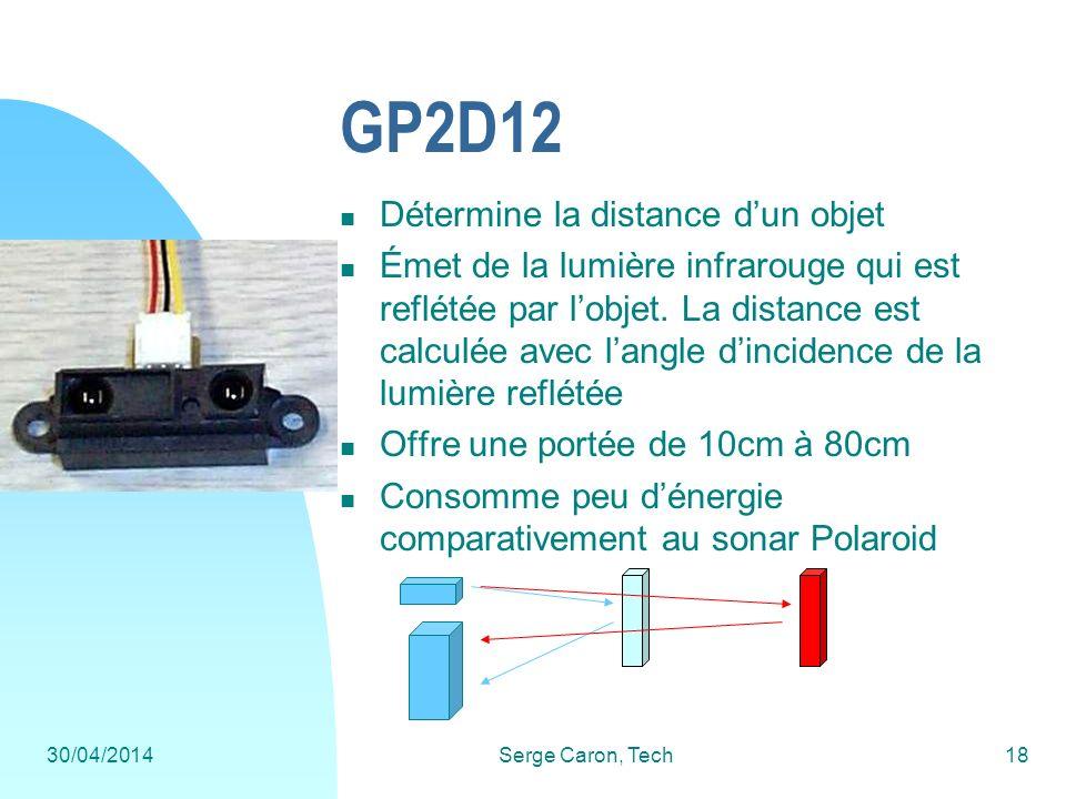 GP2D12 Détermine la distance d'un objet