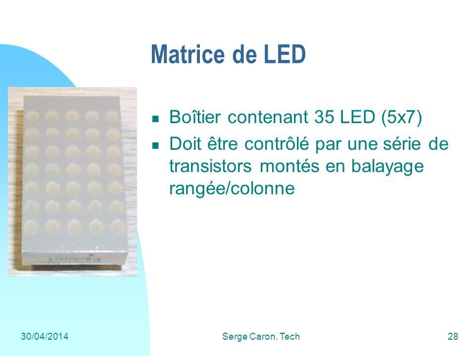 Matrice de LED Boîtier contenant 35 LED (5x7)