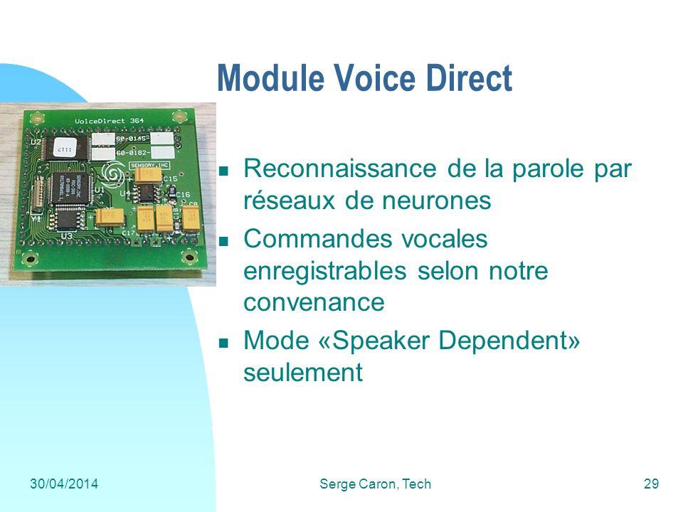 Module Voice Direct Reconnaissance de la parole par réseaux de neurones. Commandes vocales enregistrables selon notre convenance.