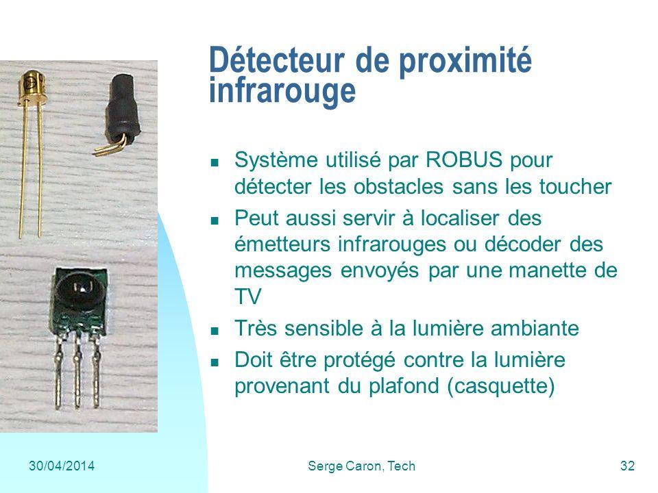 Détecteur de proximité infrarouge