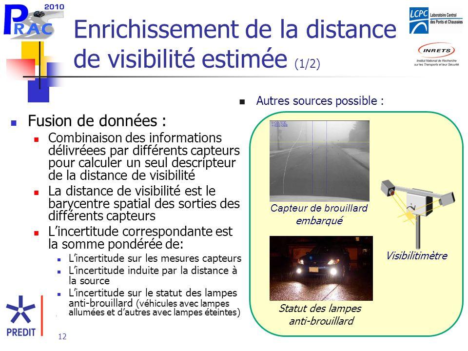Enrichissement de la distance de visibilité estimée (1/2)
