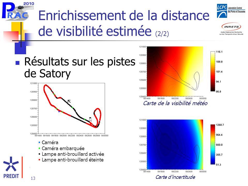Enrichissement de la distance de visibilité estimée (2/2)