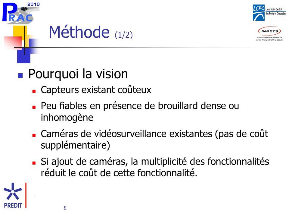 Méthode (1/2) Pourquoi la vision Capteurs existant coûteux