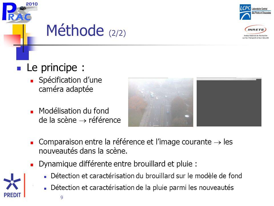 Méthode (2/2) Le principe : Spécification d'une caméra adaptée