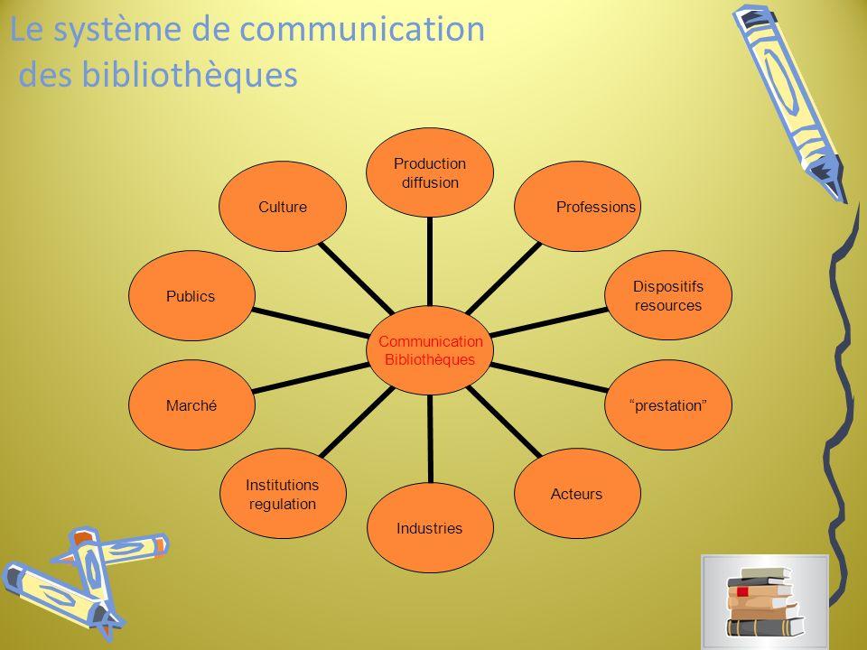 Le système de communication des bibliothèques