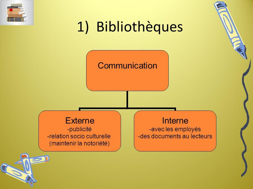 1) Bibliothèques